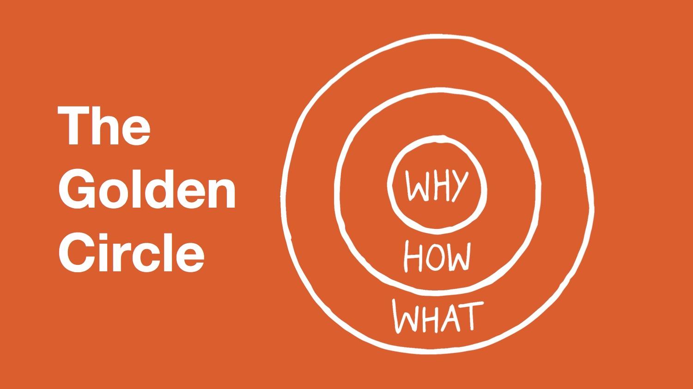 golden circle sinek